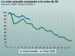 06crise-actuelle-comparee-a-crise-29-334615.jpg